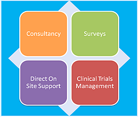 range of services in health and social care